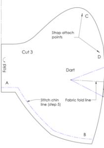 MakerMask: Fit pattern