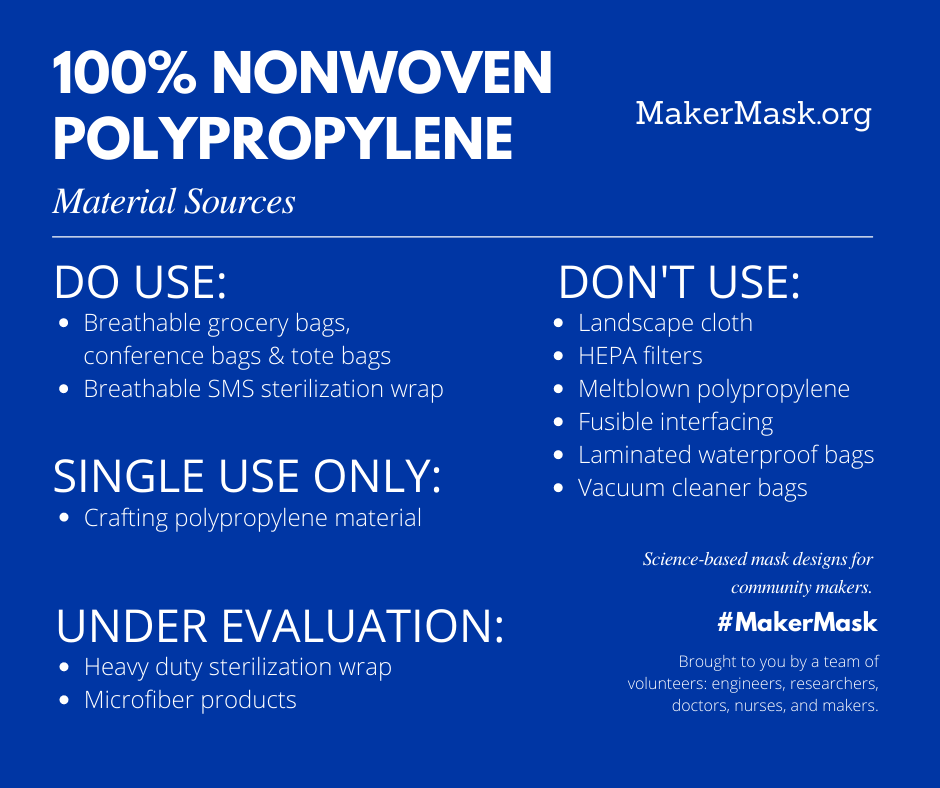 Spunbond nonwoven polypropylene sources; do use 100% NWPP grocery bags or conference bags. Don't use landscaping fabric or materials with coatings.