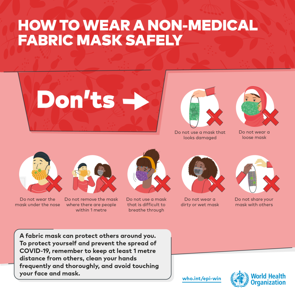 The WHO Guidance on how to wear a fabric mask: The DON'Ts