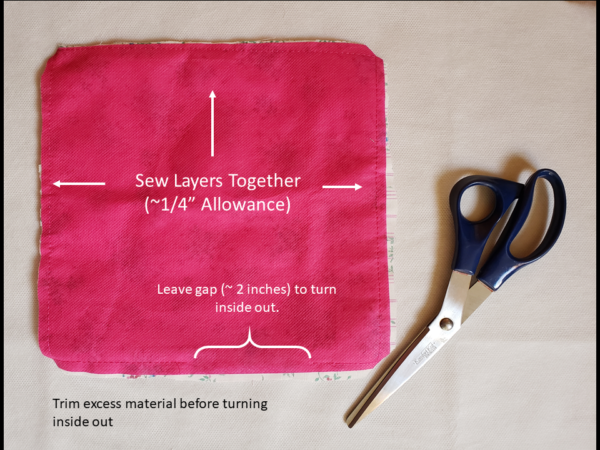Sew Layers of NWPP Together for Mask