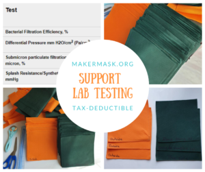 (Canva Inforgraphic) Text: Support Lab Testing (Tax-Deductable). With four photos showing the deconstruction of NWPP bags and the creation of the test samples that were sent to the lab for fluid resistance testing