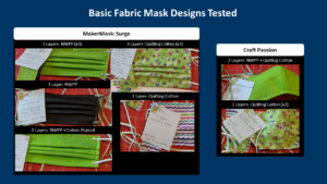 "Photo of the seven ""basic fabric masks"" sent to ATOR labs for breathability testing. (Photo courtesy of J. from Florida)"