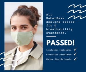 "Infographic summary results of breathable mask testing: ""All MakerMask Designs Passed Fit & Breathability Standards"""