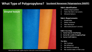Infographic showing some of the key characteristics of spunbond nonwoven polypropylene (NWPP) for masks