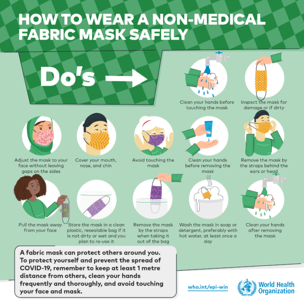WHO Infographic Showing How to Wear a Fabric Mask Correctly