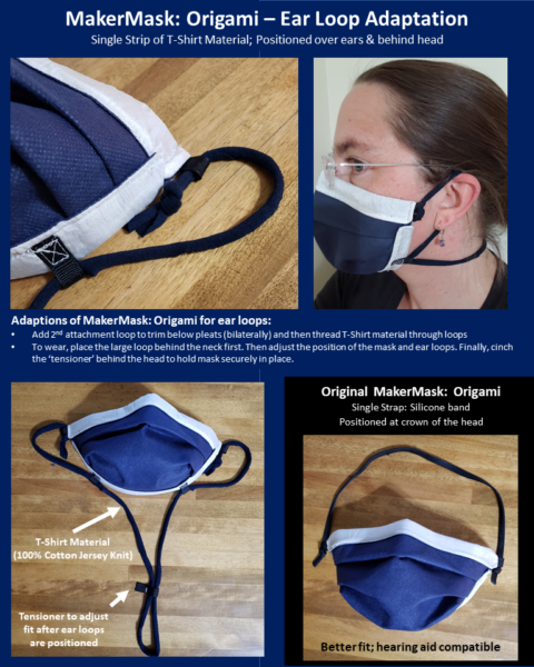 MakerMask: Origami, ear loop adaptation, creates a combined ear loop/lanyard with a piece of cotton jersey knit.