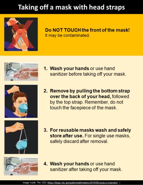 Mask Doffing Instructions