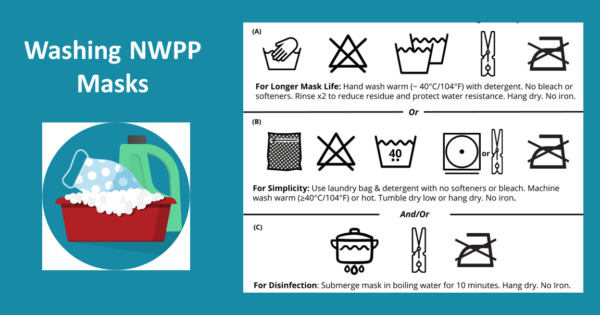 Washing Masks with Polypropylene, cute words, and infographic