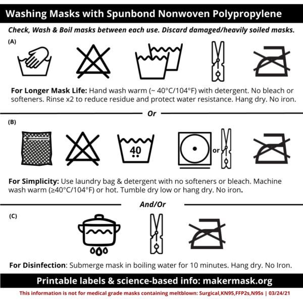 Washing Masks infographic including information about handwashing, machine washing, and boiling